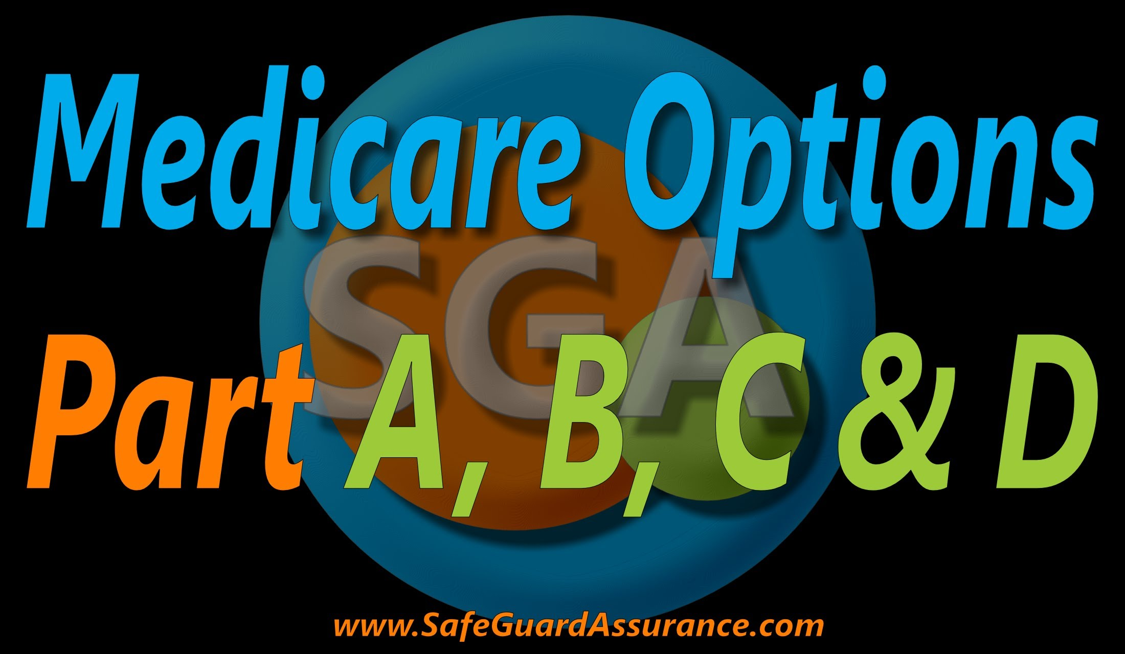 Medicare ABCD